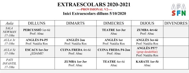 2020-21 OCUPACIî ESPAIS -provisional-